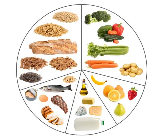 Καθημερινή Διατροφή Βρέφους: Ποια θρεπτικά συστατικά πρέπει να δίνω στο νεογέννητο;